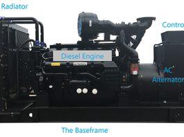 Diesel Generators in Welland Power UK Factory