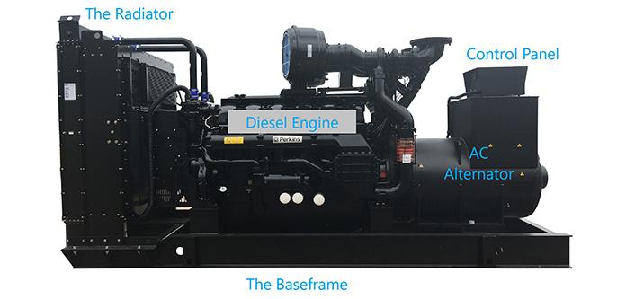 What is a diesel generator? | Pumps Africa